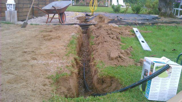 Graben  für die Gartenbewässerung