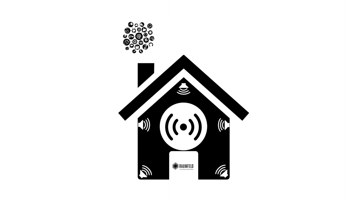 openHAB-2-Raumfeld-Logo