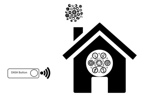 smart-home-dash-button-logo